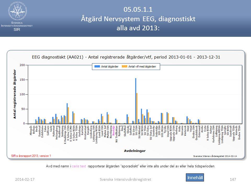 2014-02-17Svenska Intensivvårdsregistret147 05.05.1.1 Åtgärd Nervsystem EEG, diagnostiskt alla avd 2013: Innehåll Avd med namn i ceris text rapporterar åtgärden sporadiskt eller inte alls under del av eller hela tidsperioden.