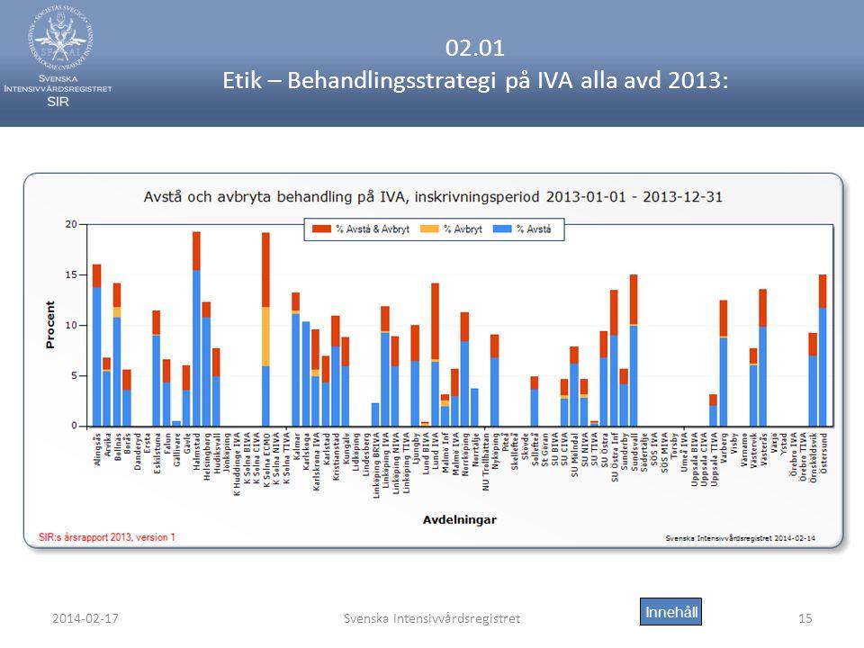 2014-02-17Svenska Intensivvårdsregistret15 02.01 Etik – Behandlingsstrategi på IVA alla avd 2013: Innehåll