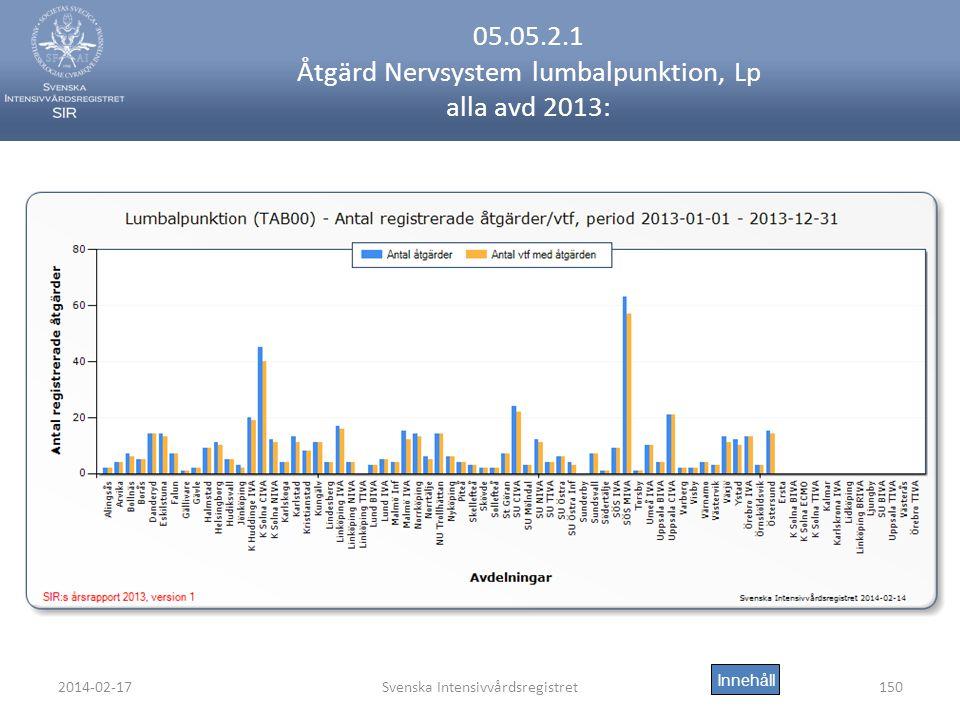 2014-02-17Svenska Intensivvårdsregistret150 05.05.2.1 Åtgärd Nervsystem lumbalpunktion, Lp alla avd 2013: Innehåll