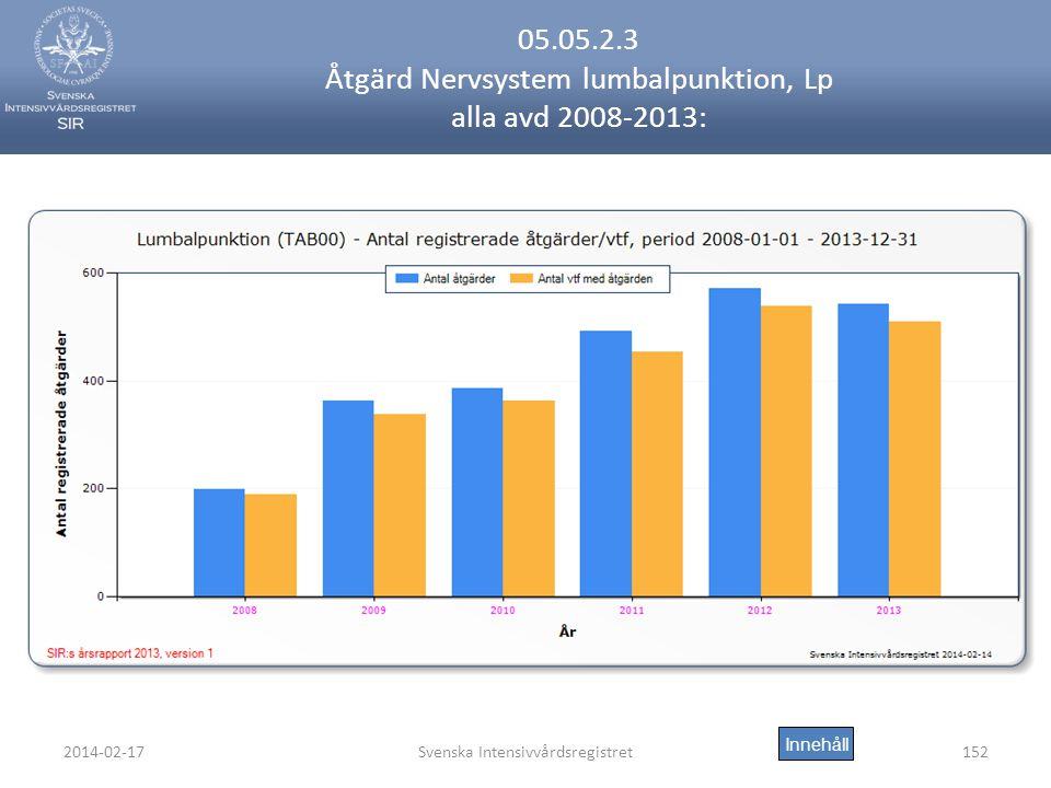 2014-02-17Svenska Intensivvårdsregistret152 05.05.2.3 Åtgärd Nervsystem lumbalpunktion, Lp alla avd 2008-2013: Innehåll