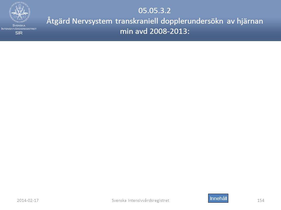 2014-02-17Svenska Intensivvårdsregistret154 05.05.3.2 Åtgärd Nervsystem transkraniell dopplerundersökn av hjärnan min avd 2008-2013: Innehåll