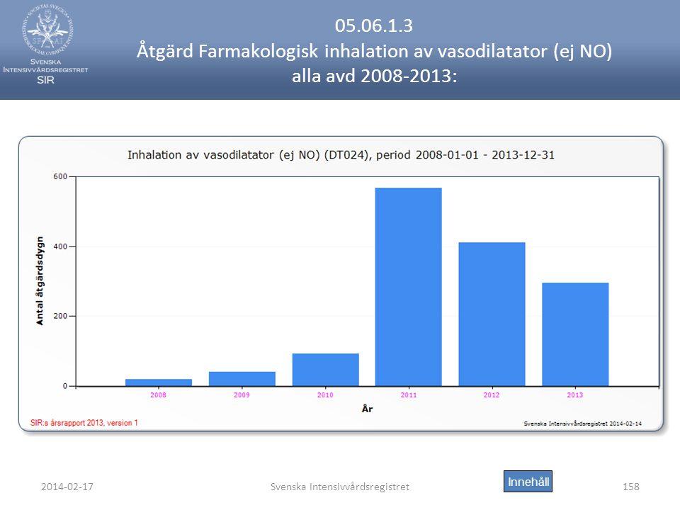 2014-02-17Svenska Intensivvårdsregistret158 05.06.1.3 Åtgärd Farmakologisk inhalation av vasodilatator (ej NO) alla avd 2008-2013: Innehåll