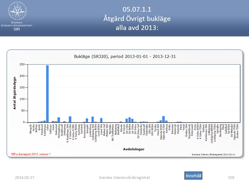 2014-02-17Svenska Intensivvårdsregistret159 05.07.1.1 Åtgärd Övrigt bukläge alla avd 2013: Innehåll