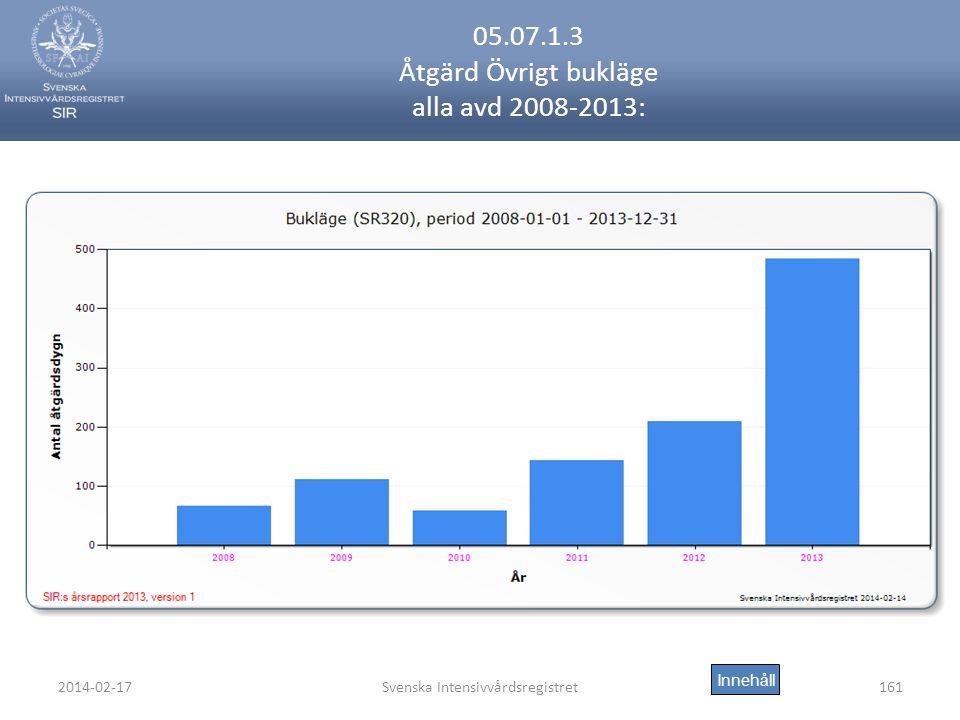 2014-02-17Svenska Intensivvårdsregistret161 05.07.1.3 Åtgärd Övrigt bukläge alla avd 2008-2013: Innehåll