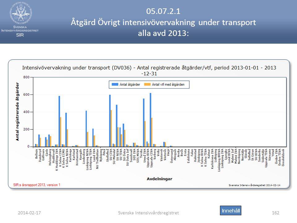 2014-02-17Svenska Intensivvårdsregistret162 05.07.2.1 Åtgärd Övrigt intensivövervakning under transport alla avd 2013: Innehåll