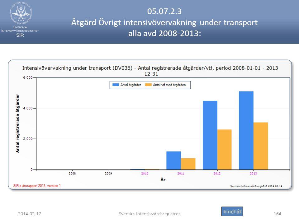 2014-02-17Svenska Intensivvårdsregistret164 05.07.2.3 Åtgärd Övrigt intensivövervakning under transport alla avd 2008-2013: Innehåll