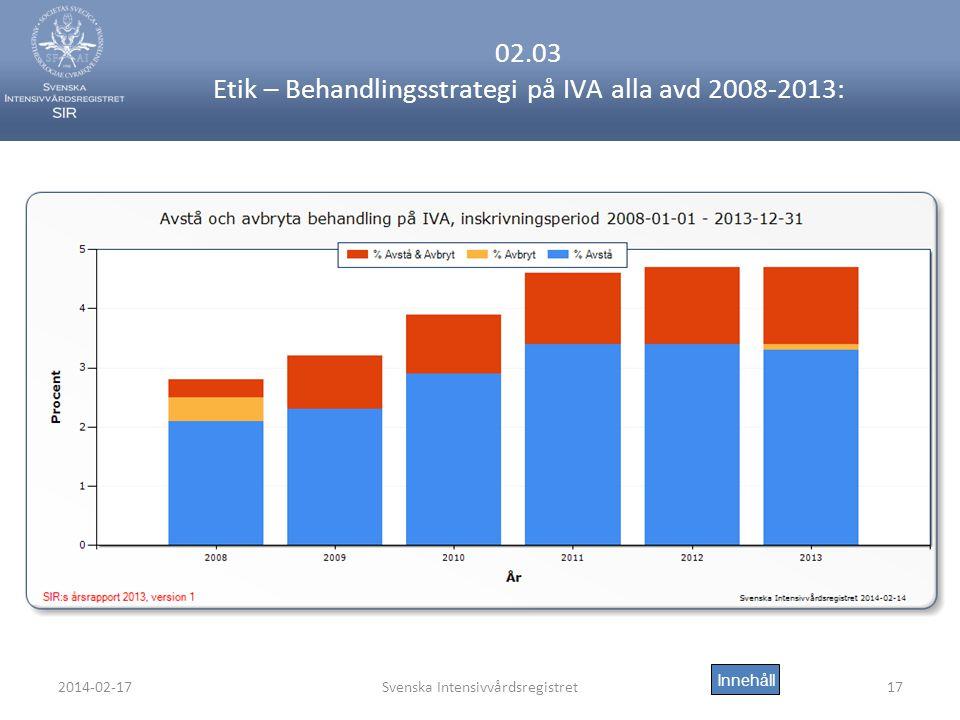 2014-02-17Svenska Intensivvårdsregistret17 02.03 Etik – Behandlingsstrategi på IVA alla avd 2008-2013: Innehåll