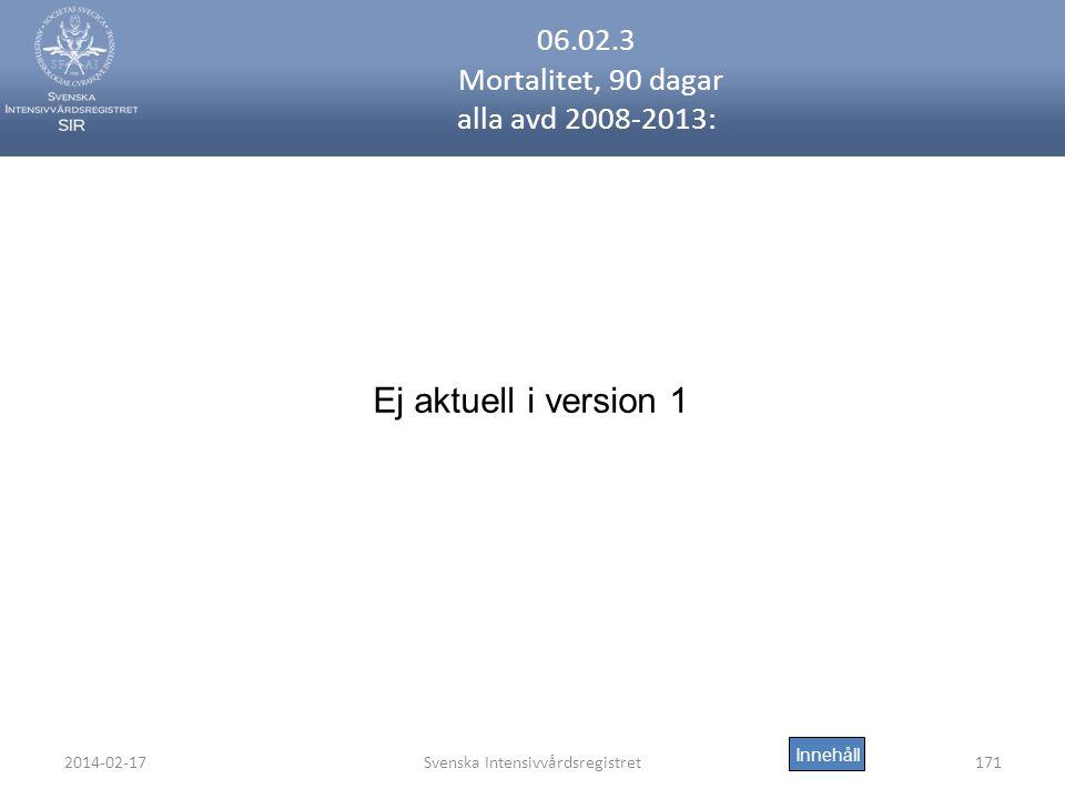 2014-02-17Svenska Intensivvårdsregistret171 06.02.3 Mortalitet, 90 dagar alla avd 2008-2013: Innehåll Ej aktuell i version 1