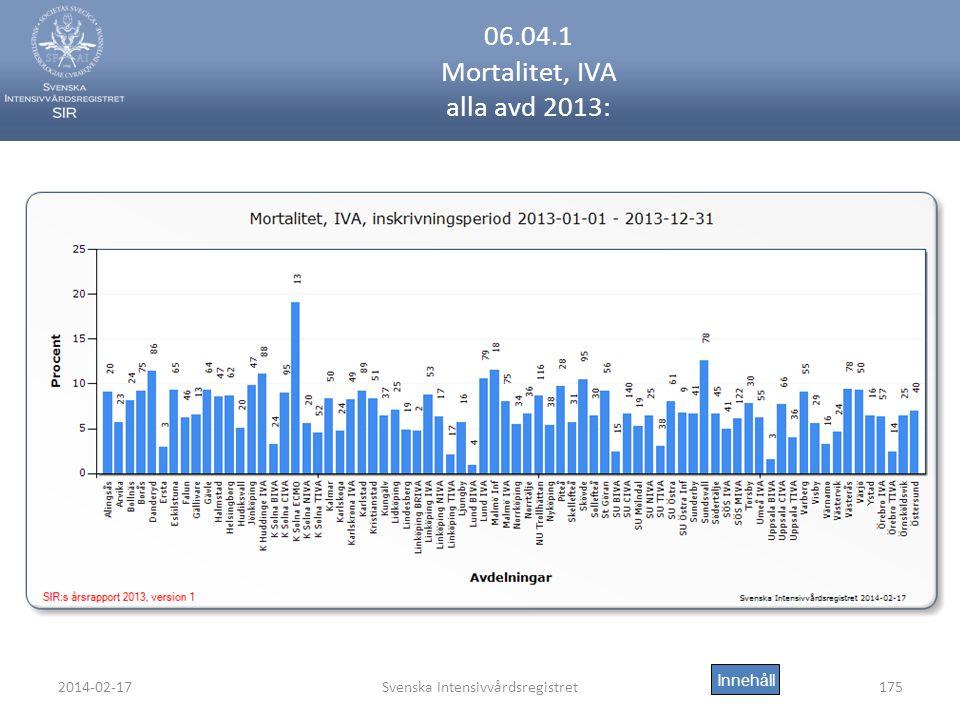 2014-02-17Svenska Intensivvårdsregistret175 06.04.1 Mortalitet, IVA alla avd 2013: Innehåll