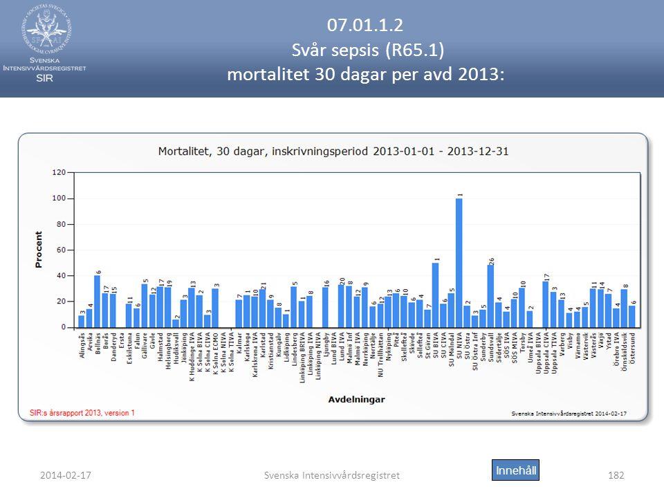 2014-02-17Svenska Intensivvårdsregistret182 07.01.1.2 Svår sepsis (R65.1) mortalitet 30 dagar per avd 2013: Innehåll