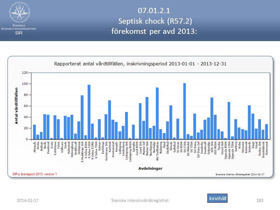 2014-02-17Svenska Intensivvårdsregistret183 07.01.2.1 Septisk chock (R57.2) förekomst per avd 2013: Innehåll