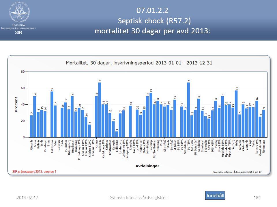 2014-02-17Svenska Intensivvårdsregistret184 07.01.2.2 Septisk chock (R57.2) mortalitet 30 dagar per avd 2013: Innehåll