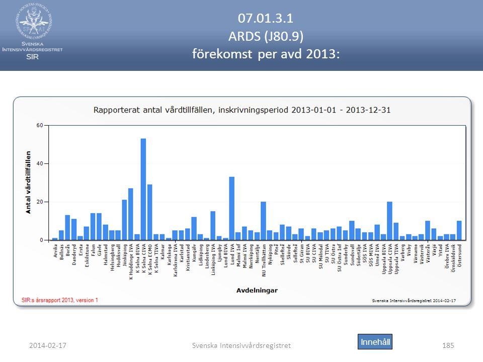 2014-02-17Svenska Intensivvårdsregistret185 07.01.3.1 ARDS (J80.9) förekomst per avd 2013: Innehåll
