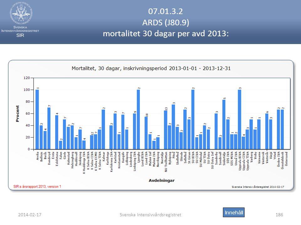 2014-02-17Svenska Intensivvårdsregistret186 07.01.3.2 ARDS (J80.9) mortalitet 30 dagar per avd 2013: Innehåll