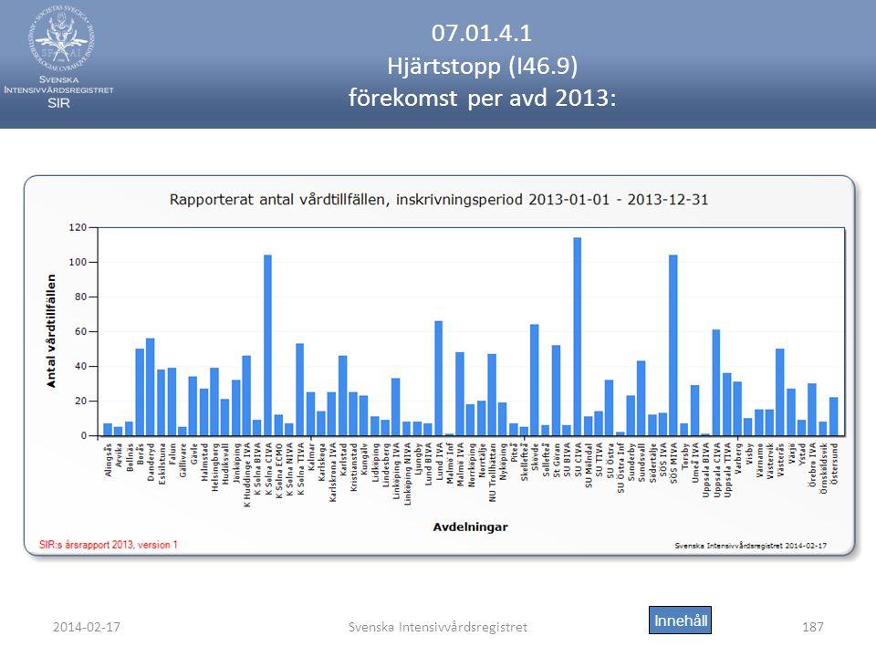 2014-02-17Svenska Intensivvårdsregistret187 07.01.4.1 Hjärtstopp (I46.9) förekomst per avd 2013: Innehåll