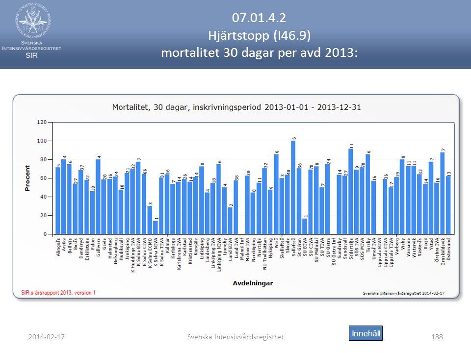2014-02-17Svenska Intensivvårdsregistret188 07.01.4.2 Hjärtstopp (I46.9) mortalitet 30 dagar per avd 2013: Innehåll