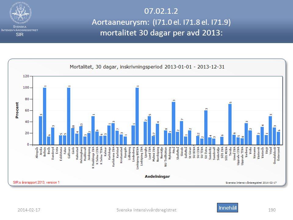 2014-02-17Svenska Intensivvårdsregistret190 07.02.1.2 Aortaaneurysm: (I71.0 el.