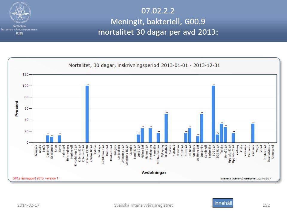 2014-02-17Svenska Intensivvårdsregistret192 07.02.2.2 Meningit, bakteriell, G00.9 mortalitet 30 dagar per avd 2013: Innehåll