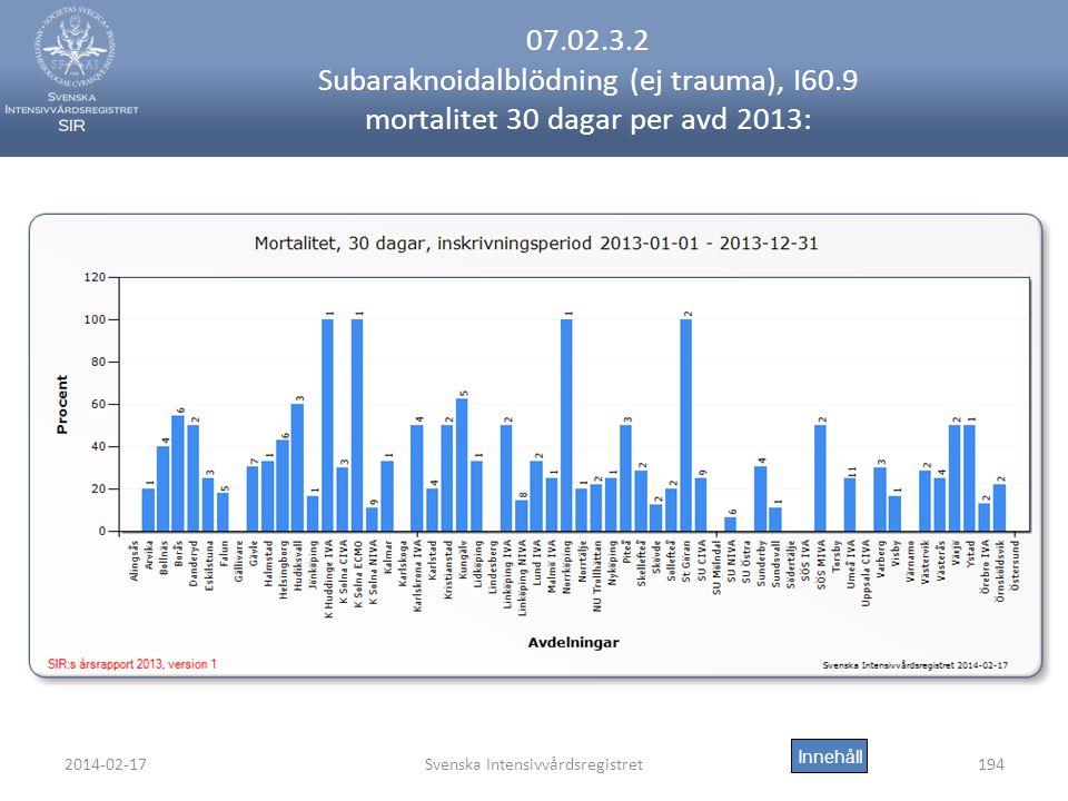 2014-02-17Svenska Intensivvårdsregistret194 07.02.3.2 Subaraknoidalblödning (ej trauma), I60.9 mortalitet 30 dagar per avd 2013: Innehåll