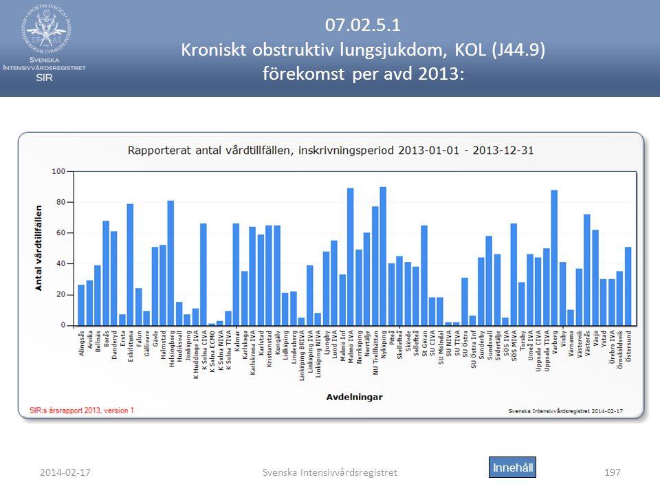 2014-02-17Svenska Intensivvårdsregistret197 07.02.5.1 Kroniskt obstruktiv lungsjukdom, KOL (J44.9) förekomst per avd 2013: Innehåll