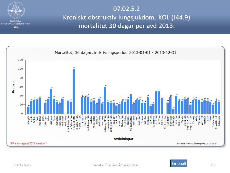 2014-02-17Svenska Intensivvårdsregistret198 07.02.5.2 Kroniskt obstruktiv lungsjukdom, KOL (J44.9) mortalitet 30 dagar per avd 2013: Innehåll