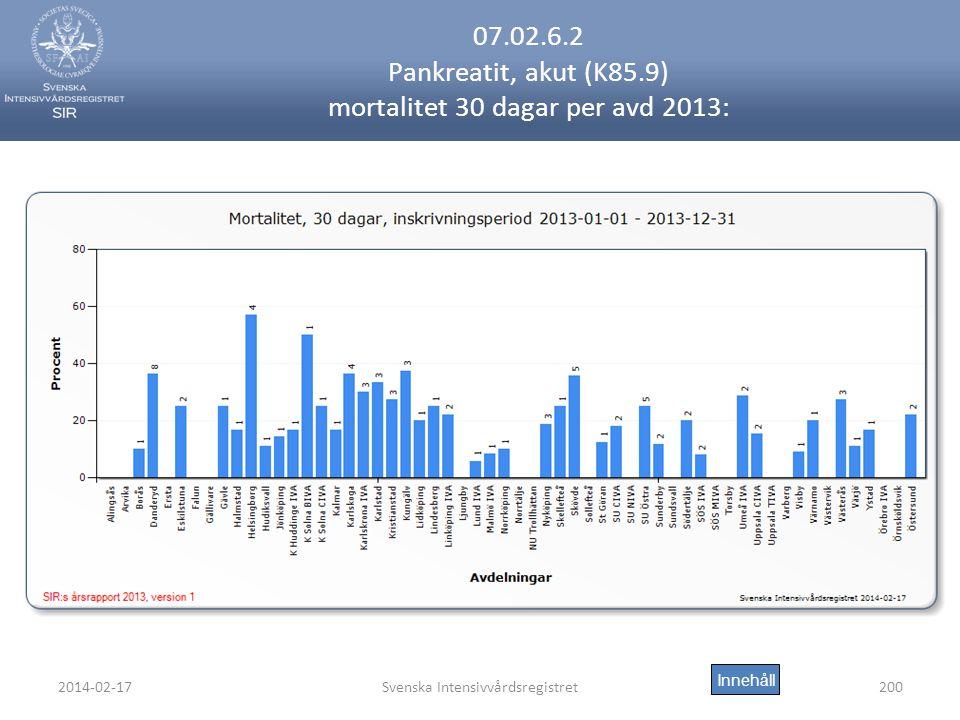 2014-02-17Svenska Intensivvårdsregistret200 07.02.6.2 Pankreatit, akut (K85.9) mortalitet 30 dagar per avd 2013: Innehåll