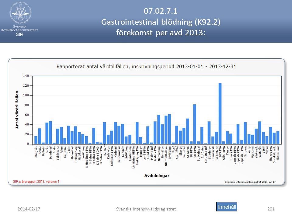 2014-02-17Svenska Intensivvårdsregistret201 07.02.7.1 Gastrointestinal blödning (K92.2) förekomst per avd 2013: Innehåll