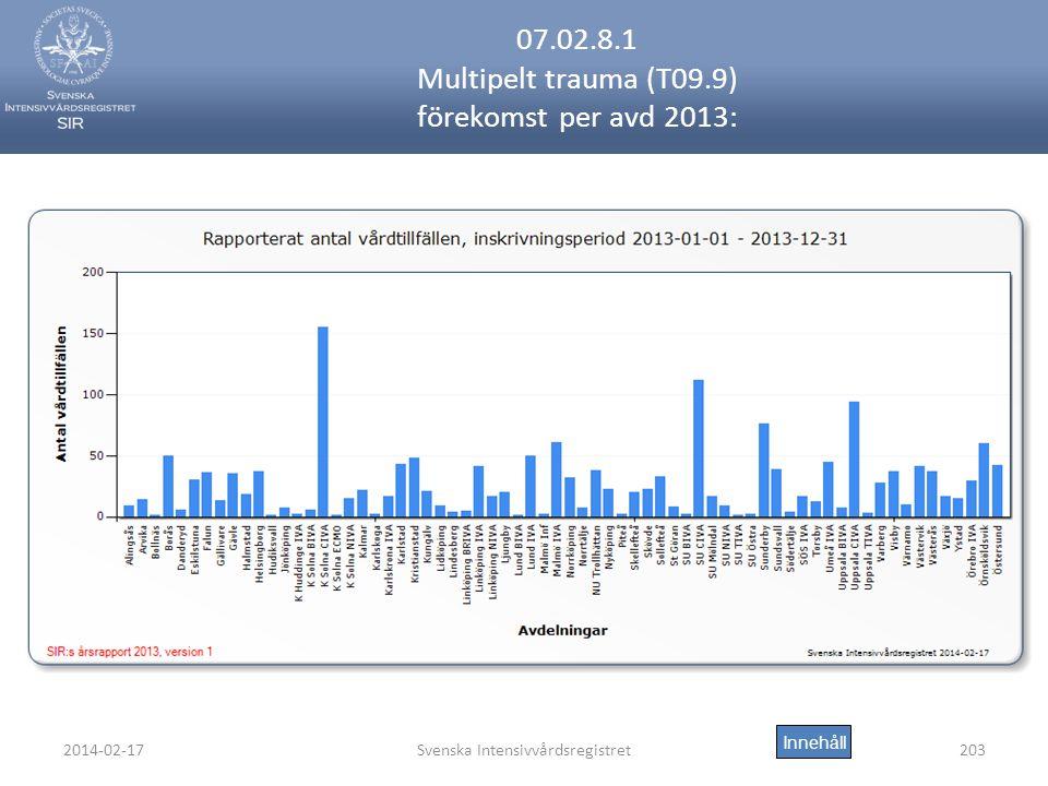 2014-02-17Svenska Intensivvårdsregistret203 07.02.8.1 Multipelt trauma (T09.9) förekomst per avd 2013: Innehåll
