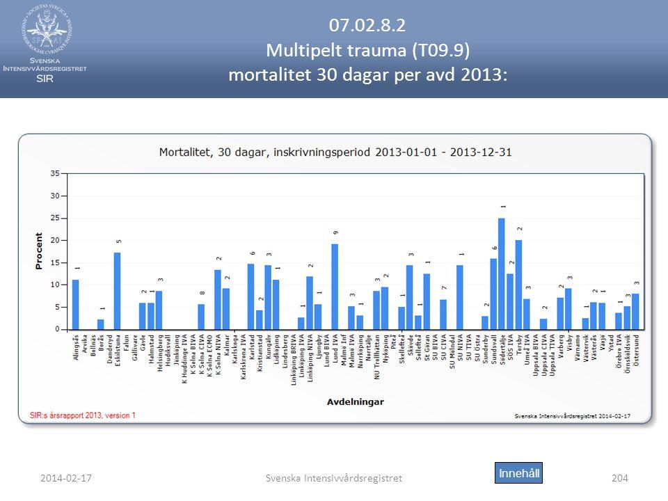 2014-02-17Svenska Intensivvårdsregistret204 07.02.8.2 Multipelt trauma (T09.9) mortalitet 30 dagar per avd 2013: Innehåll