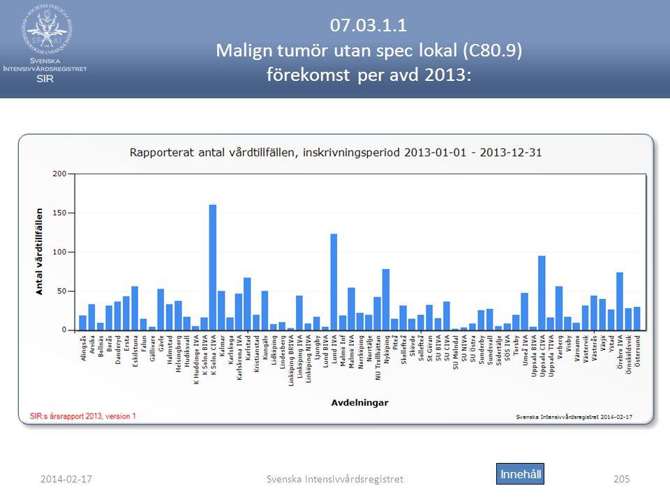 2014-02-17Svenska Intensivvårdsregistret205 07.03.1.1 Malign tumör utan spec lokal (C80.9) förekomst per avd 2013: Innehåll
