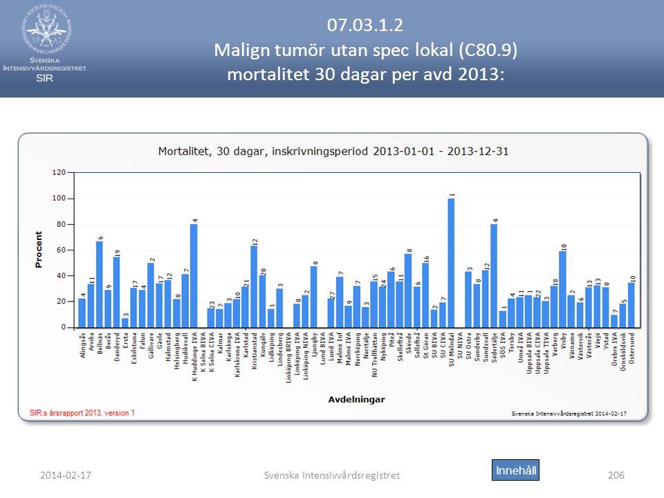 2014-02-17Svenska Intensivvårdsregistret206 07.03.1.2 Malign tumör utan spec lokal (C80.9) mortalitet 30 dagar per avd 2013: Innehåll