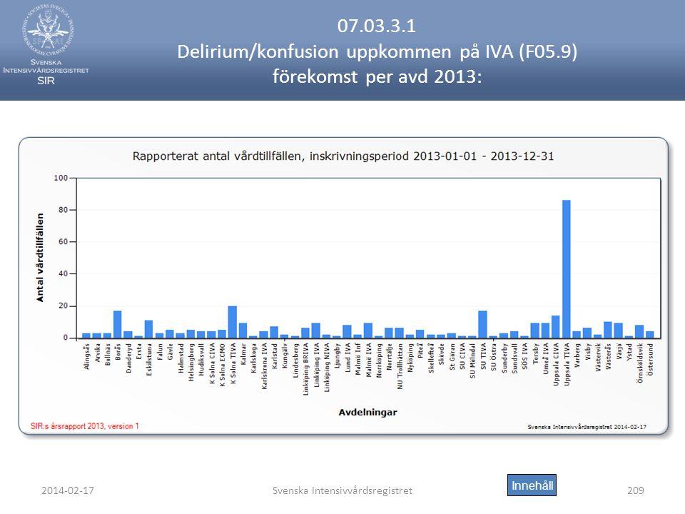 2014-02-17Svenska Intensivvårdsregistret209 07.03.3.1 Delirium/konfusion uppkommen på IVA (F05.9) förekomst per avd 2013: Innehåll