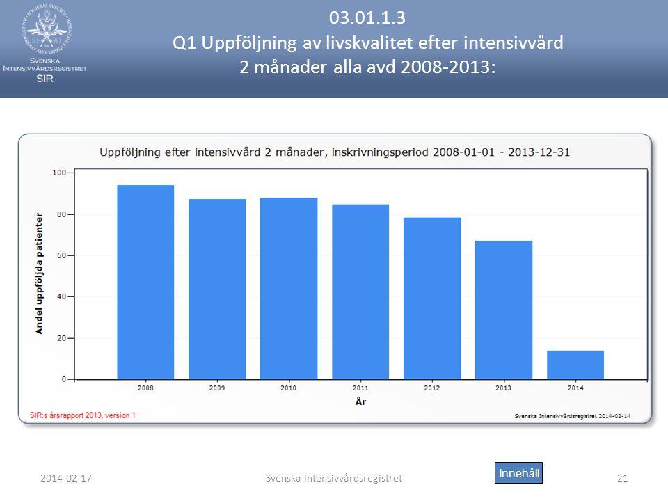 2014-02-17Svenska Intensivvårdsregistret21 03.01.1.3 Q1 Uppföljning av livskvalitet efter intensivvård 2 månader alla avd 2008-2013: Innehåll