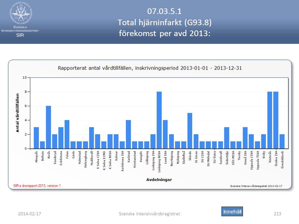 2014-02-17Svenska Intensivvårdsregistret213 07.03.5.1 Total hjärninfarkt (G93.8) förekomst per avd 2013: Innehåll