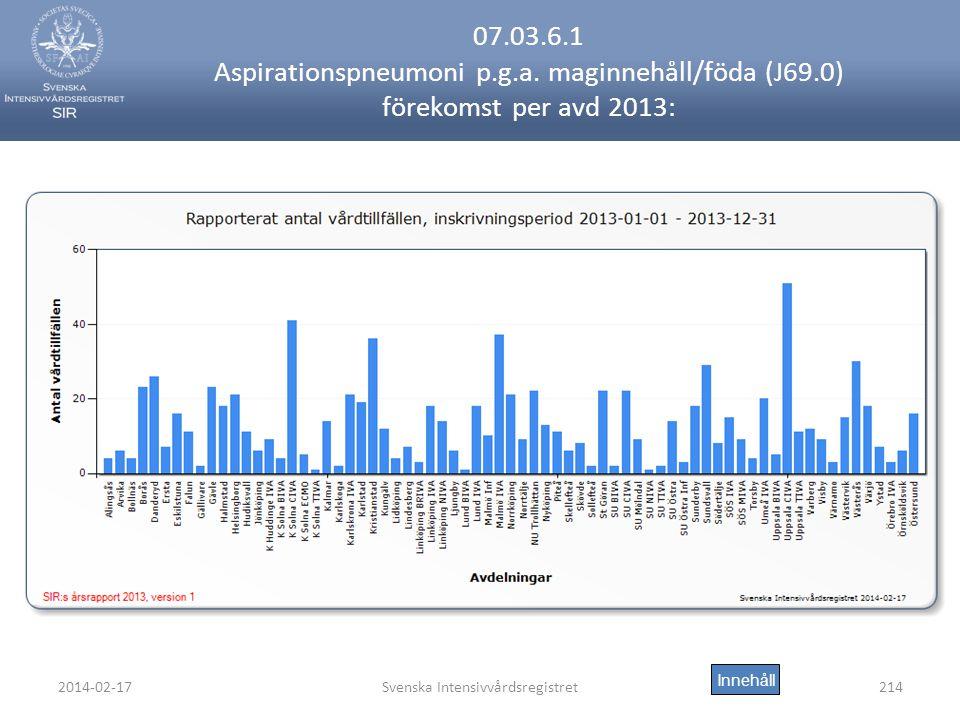 2014-02-17Svenska Intensivvårdsregistret214 07.03.6.1 Aspirationspneumoni p.g.a.