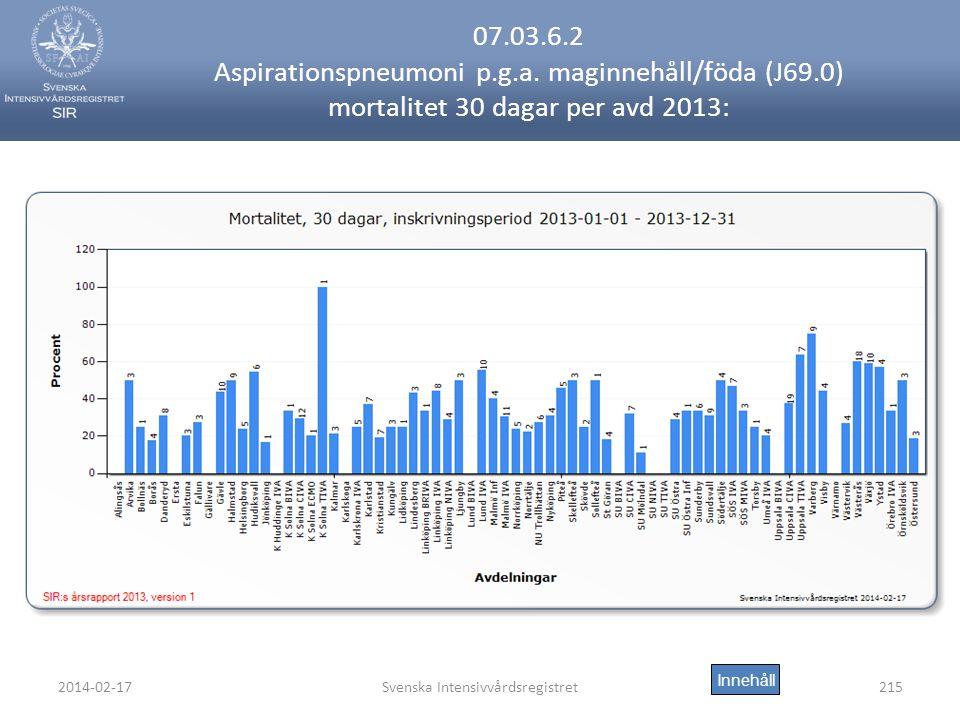 2014-02-17Svenska Intensivvårdsregistret215 07.03.6.2 Aspirationspneumoni p.g.a.