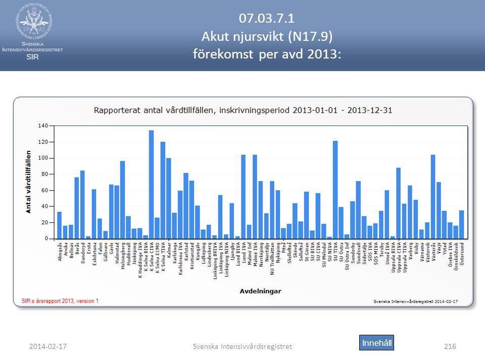 2014-02-17Svenska Intensivvårdsregistret216 07.03.7.1 Akut njursvikt (N17.9) förekomst per avd 2013: Innehåll