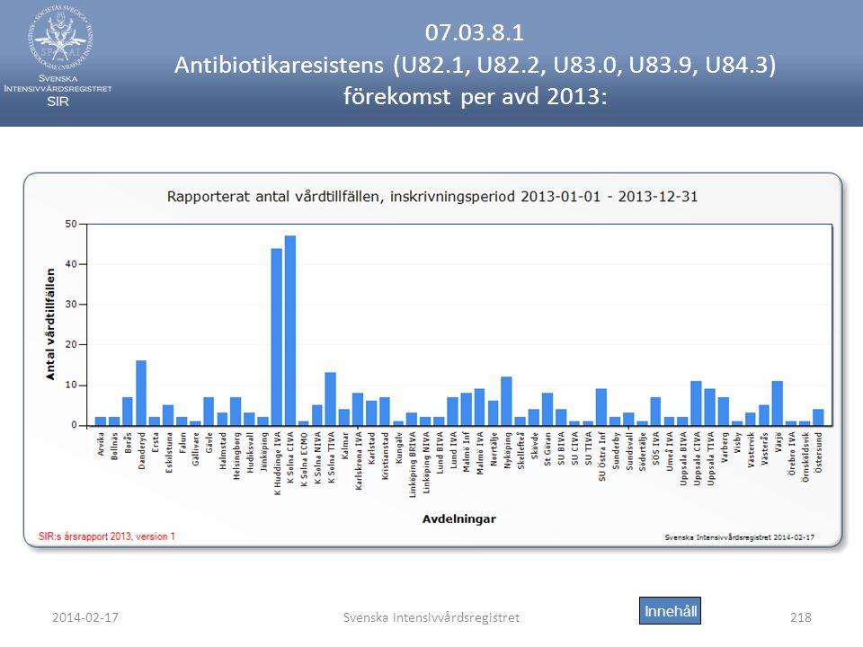 2014-02-17Svenska Intensivvårdsregistret218 07.03.8.1 Antibiotikaresistens (U82.1, U82.2, U83.0, U83.9, U84.3) förekomst per avd 2013: Innehåll