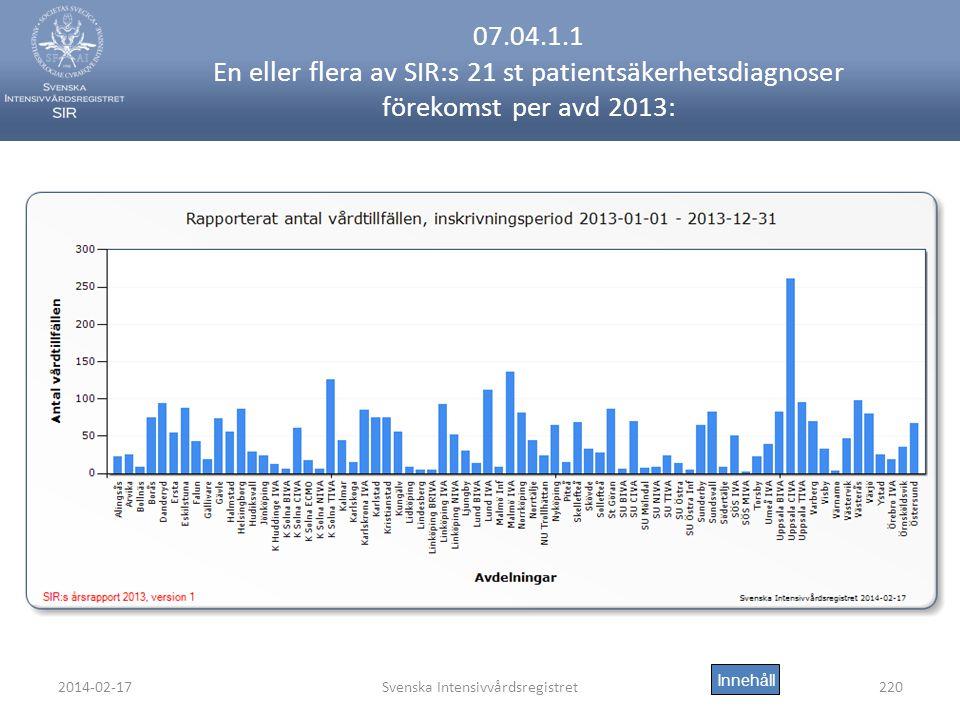 2014-02-17Svenska Intensivvårdsregistret220 07.04.1.1 En eller flera av SIR:s 21 st patientsäkerhetsdiagnoser förekomst per avd 2013: Innehåll