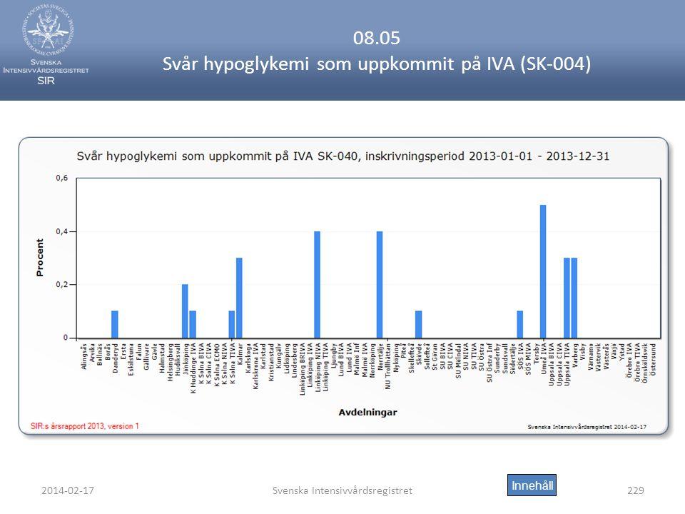 2014-02-17Svenska Intensivvårdsregistret229 08.05 Svår hypoglykemi som uppkommit på IVA (SK-004) Innehåll