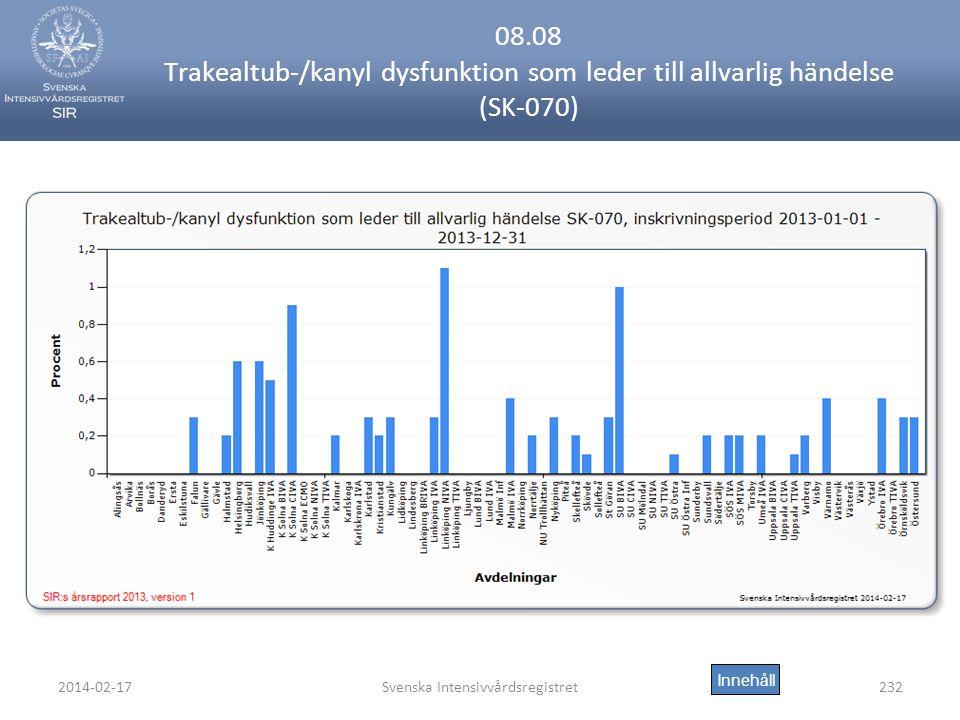 2014-02-17Svenska Intensivvårdsregistret232 08.08 Trakealtub-/kanyl dysfunktion som leder till allvarlig händelse (SK-070) Innehåll
