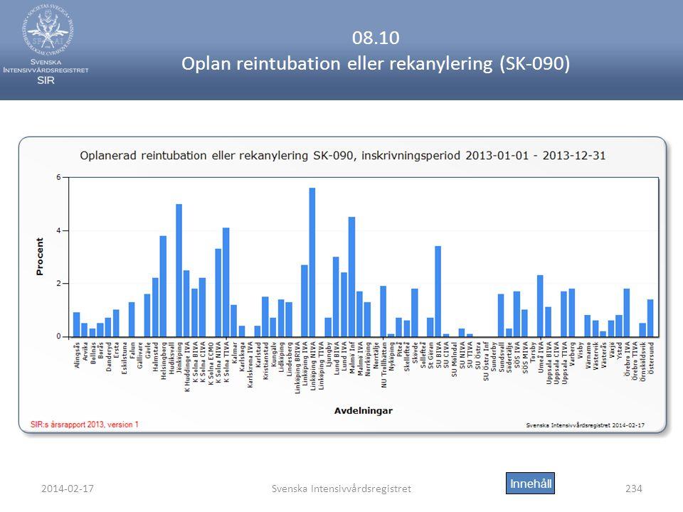 2014-02-17Svenska Intensivvårdsregistret234 08.10 Oplan reintubation eller rekanylering (SK-090) Innehåll