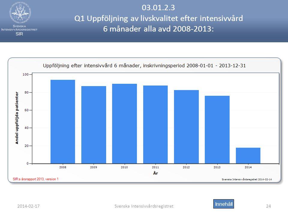 2014-02-17Svenska Intensivvårdsregistret24 03.01.2.3 Q1 Uppföljning av livskvalitet efter intensivvård 6 månader alla avd 2008-2013: Innehåll