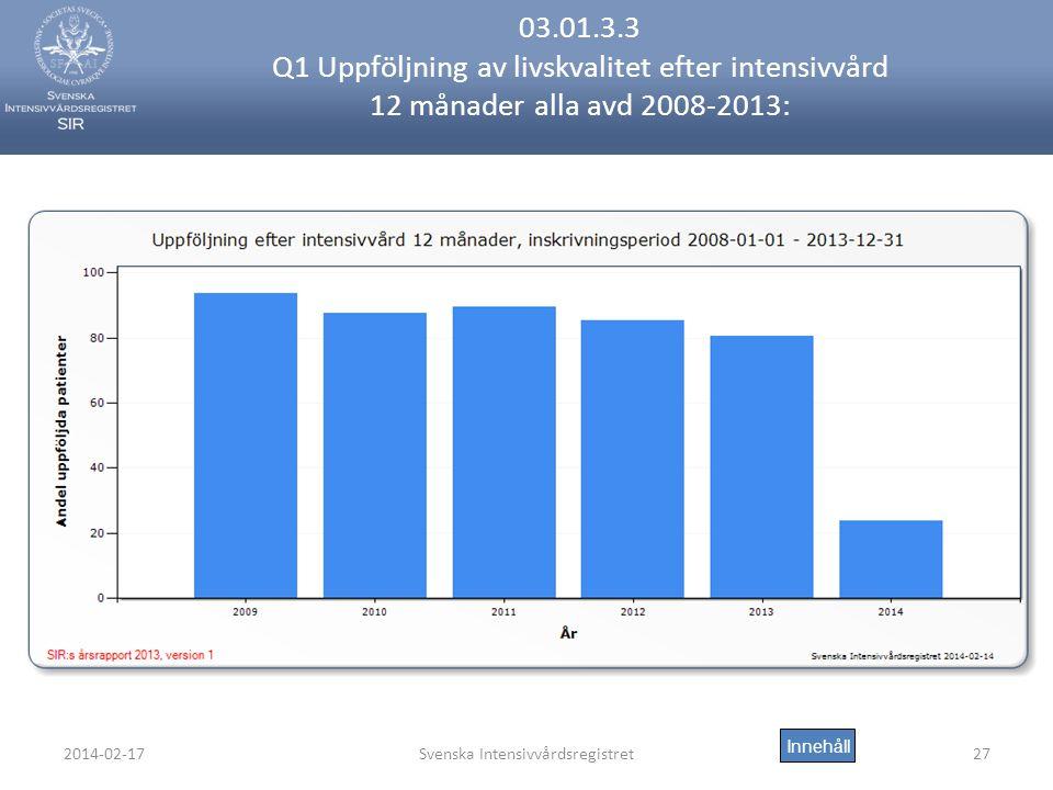 2014-02-17Svenska Intensivvårdsregistret27 03.01.3.3 Q1 Uppföljning av livskvalitet efter intensivvård 12 månader alla avd 2008-2013: Innehåll