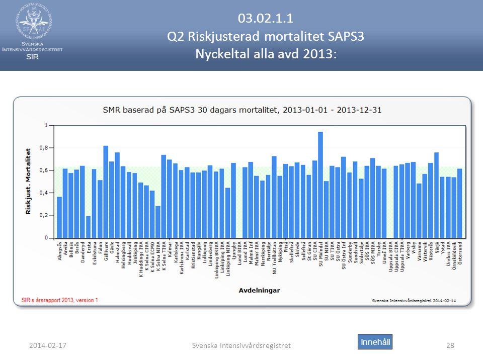 2014-02-17Svenska Intensivvårdsregistret28 03.02.1.1 Q2 Riskjusterad mortalitet SAPS3 Nyckeltal alla avd 2013: Innehåll