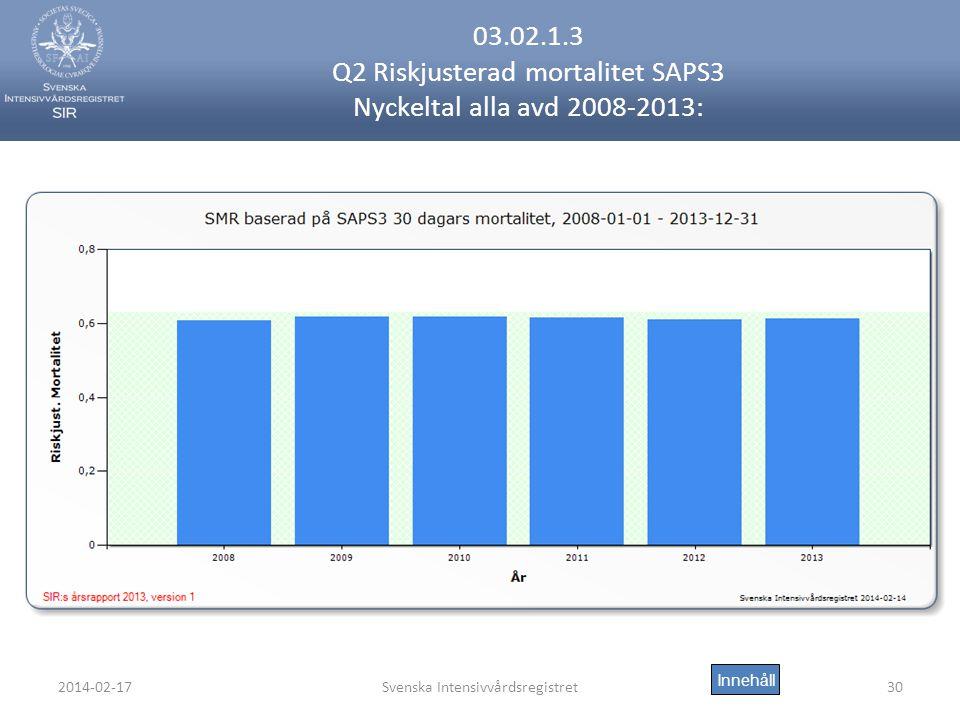 2014-02-17Svenska Intensivvårdsregistret30 03.02.1.3 Q2 Riskjusterad mortalitet SAPS3 Nyckeltal alla avd 2008-2013: Innehåll