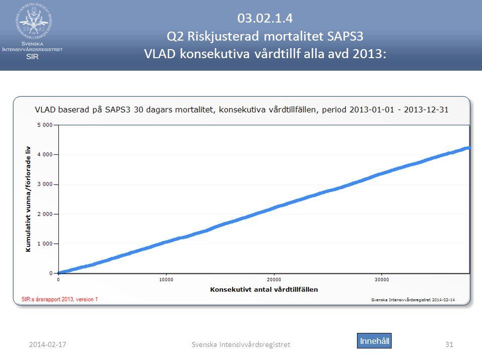 2014-02-17Svenska Intensivvårdsregistret31 03.02.1.4 Q2 Riskjusterad mortalitet SAPS3 VLAD konsekutiva vårdtillf alla avd 2013: Innehåll