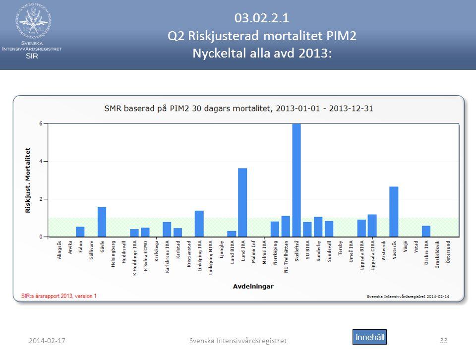2014-02-17Svenska Intensivvårdsregistret33 03.02.2.1 Q2 Riskjusterad mortalitet PIM2 Nyckeltal alla avd 2013: Innehåll