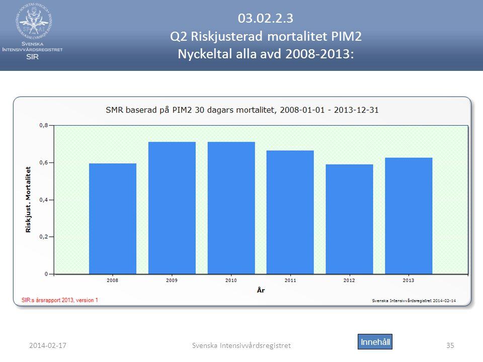 2014-02-17Svenska Intensivvårdsregistret35 03.02.2.3 Q2 Riskjusterad mortalitet PIM2 Nyckeltal alla avd 2008-2013: Innehåll