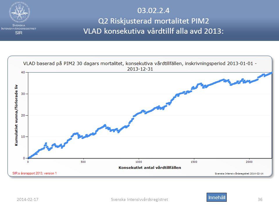 2014-02-17Svenska Intensivvårdsregistret36 03.02.2.4 Q2 Riskjusterad mortalitet PIM2 VLAD konsekutiva vårdtillf alla avd 2013: Innehåll